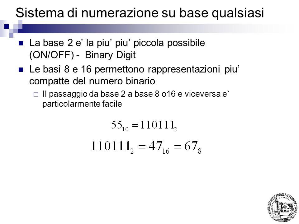 Sistema di numerazione su base qualsiasi La base 2 e la piu piu piccola possibile (ON/OFF) - Binary Digit Le basi 8 e 16 permettono rappresentazioni p