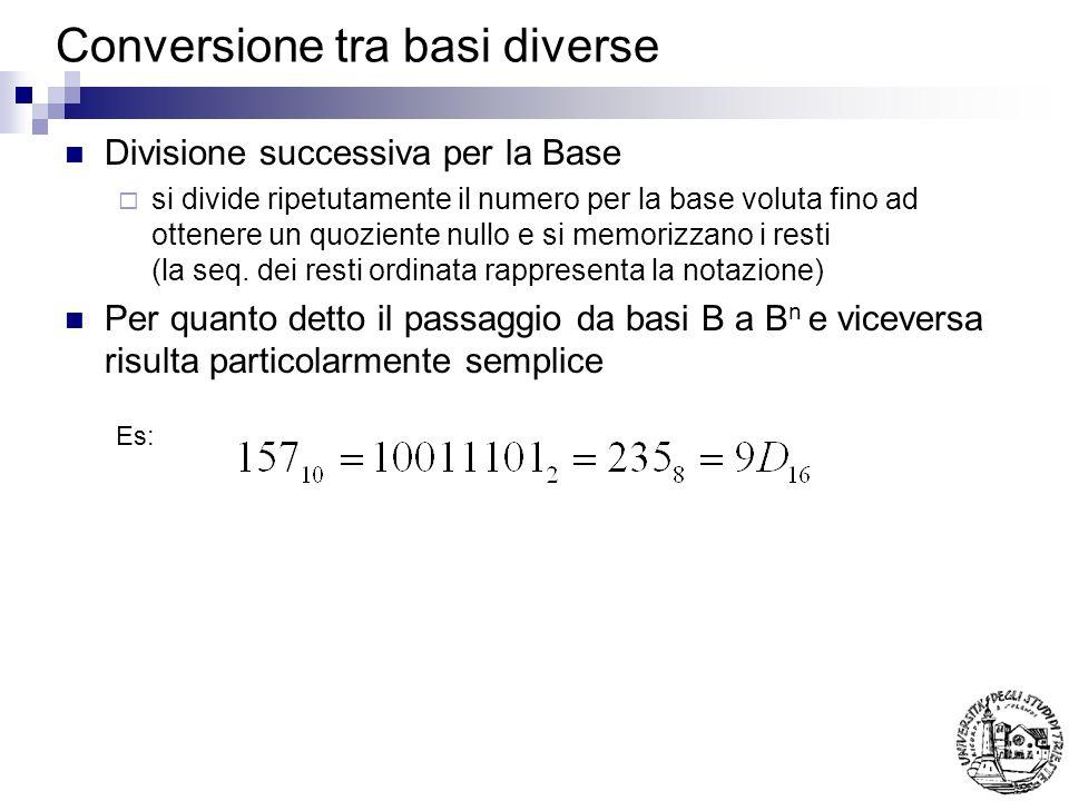 Conversione tra basi diverse Divisione successiva per la Base si divide ripetutamente il numero per la base voluta fino ad ottenere un quoziente nullo