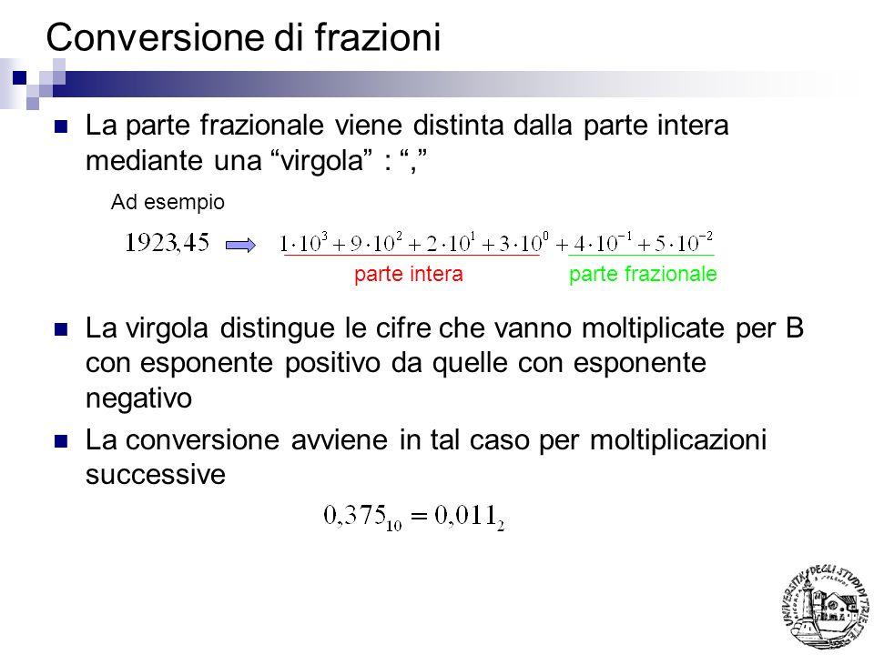 Conversione di frazioni La parte frazionale viene distinta dalla parte intera mediante una virgola :, La virgola distingue le cifre che vanno moltipli