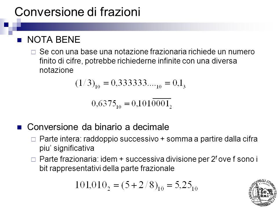 Conversione di frazioni NOTA BENE Se con una base una notazione frazionaria richiede un numero finito di cifre, potrebbe richiederne infinite con una
