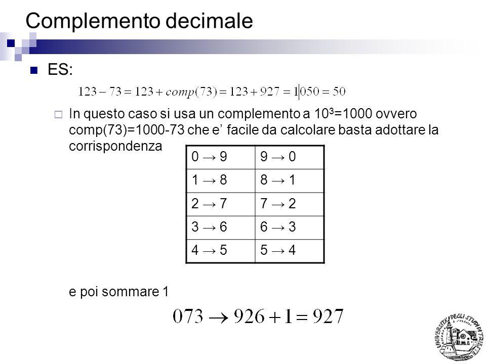 Complemento decimale ES: In questo caso si usa un complemento a 10 3 =1000 ovvero comp(73)=1000-73 che e facile da calcolare basta adottare la corrisp