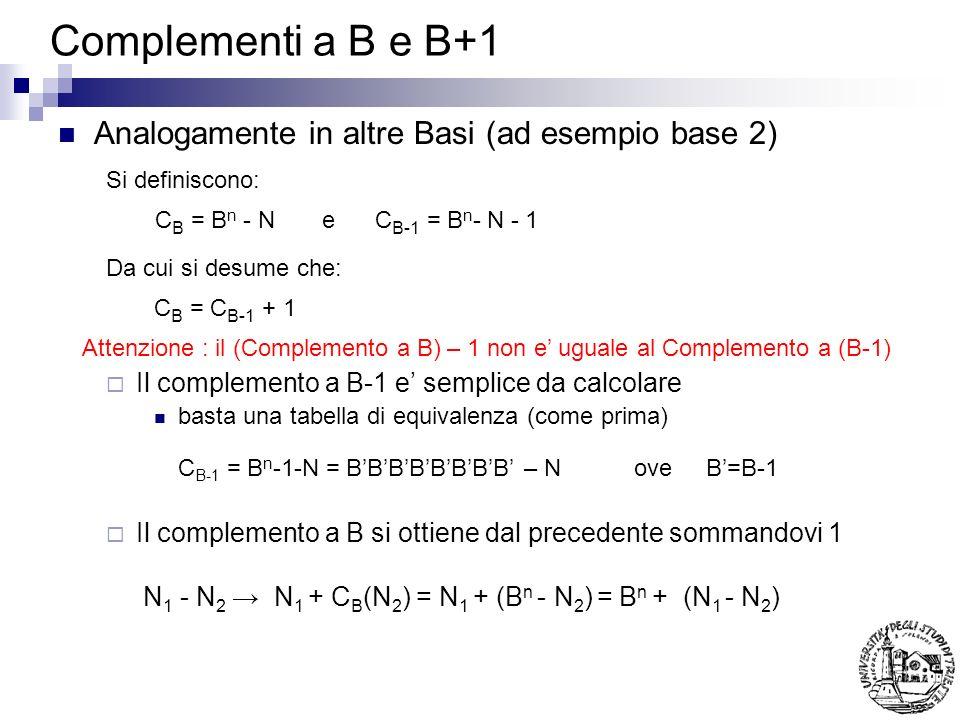 Complementi a B e B+1 Analogamente in altre Basi (ad esempio base 2) Il complemento a B-1 e semplice da calcolare basta una tabella di equivalenza (co