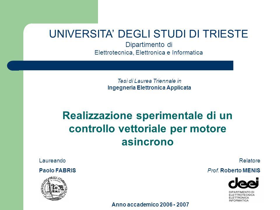 SOMMARIO Obiettivo Controllo ad orientamento di campo indiretto Simulazione Implementazione Conclusioni Sviluppi futuri 2/22