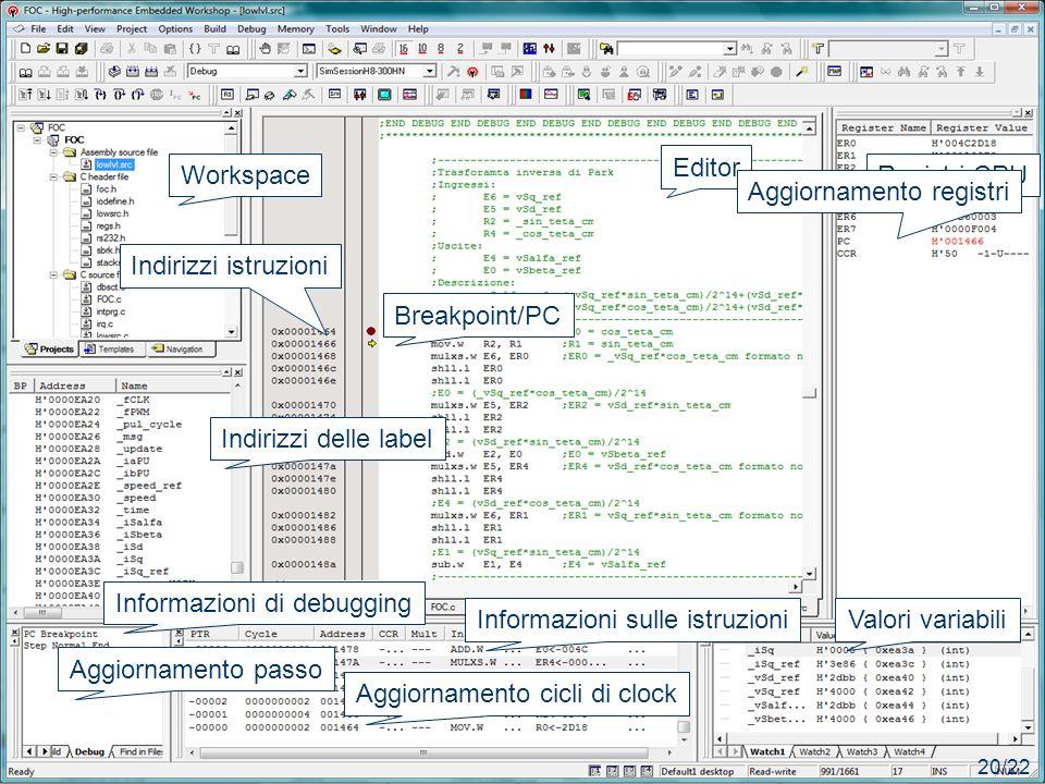 IMPLEMENTAZIONE Workspace Indirizzi delle label Informazioni di debugging Informazioni sulle istruzioniValori variabili Registri CPU Editor Breakpoint