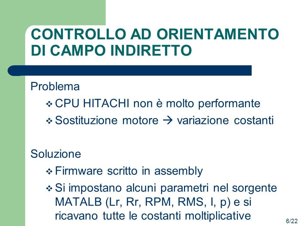 CONTROLLO AD ORIENTAMENTO DI CAMPO INDIRETTO Problema CPU HITACHI non è molto performante Sostituzione motore variazione costanti Soluzione Firmware s