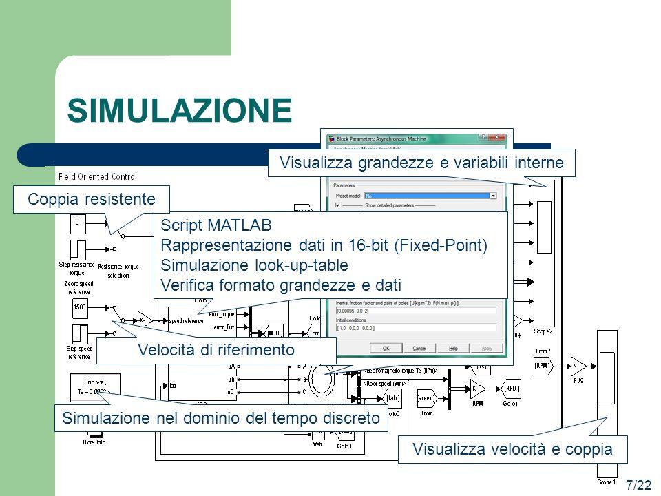 SIMULAZIONE 7/22 Simulazione nel dominio del tempo discreto Script MATLAB Rappresentazione dati in 16-bit (Fixed-Point) Simulazione look-up-table Veri