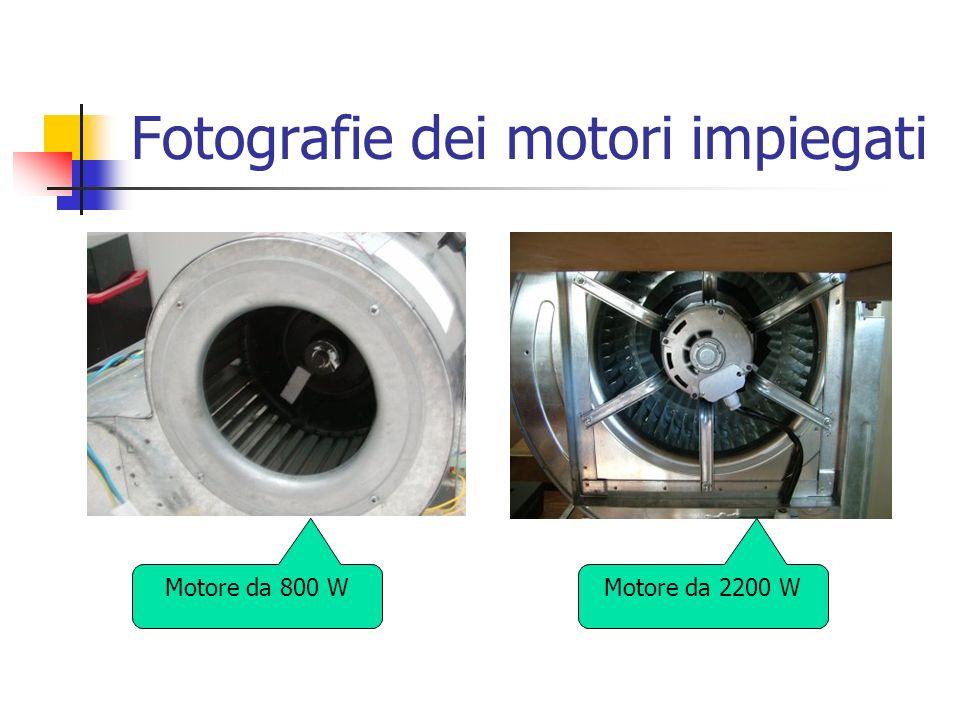Fotografie dei motori impiegati Motore da 800 WMotore da 2200 W