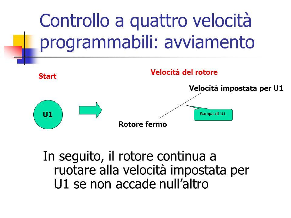 Controllo a quattro velocità programmabili: avviamento In seguito, il rotore continua a ruotare alla velocità impostata per U1 se non accade nullaltro