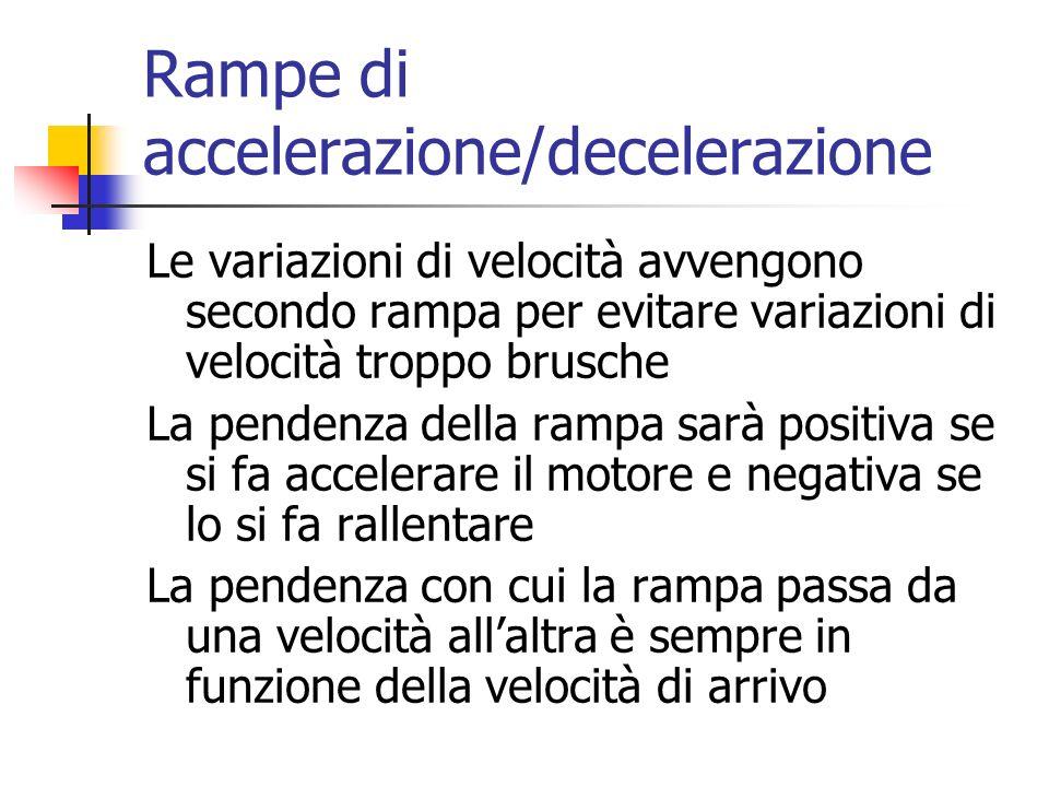 Rampe di accelerazione/decelerazione Le variazioni di velocità avvengono secondo rampa per evitare variazioni di velocità troppo brusche La pendenza d