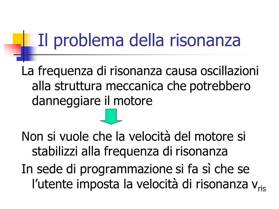 Il problema della risonanza La frequenza di risonanza causa oscillazioni alla struttura meccanica che potrebbero danneggiare il motore Non si vuole ch