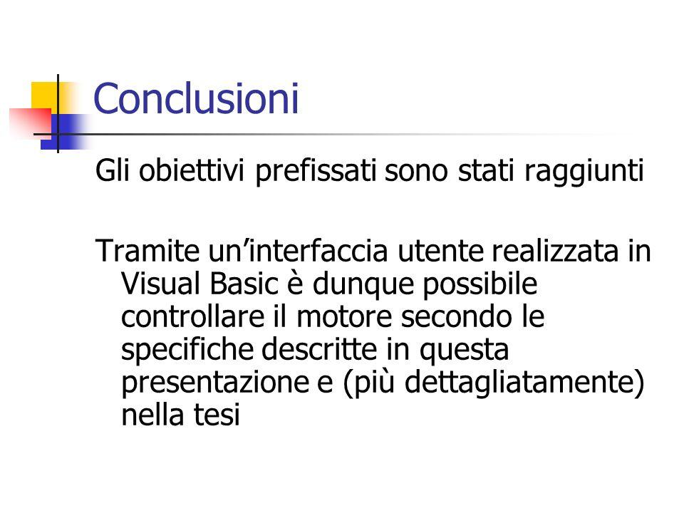 Conclusioni Gli obiettivi prefissati sono stati raggiunti Tramite uninterfaccia utente realizzata in Visual Basic è dunque possibile controllare il mo