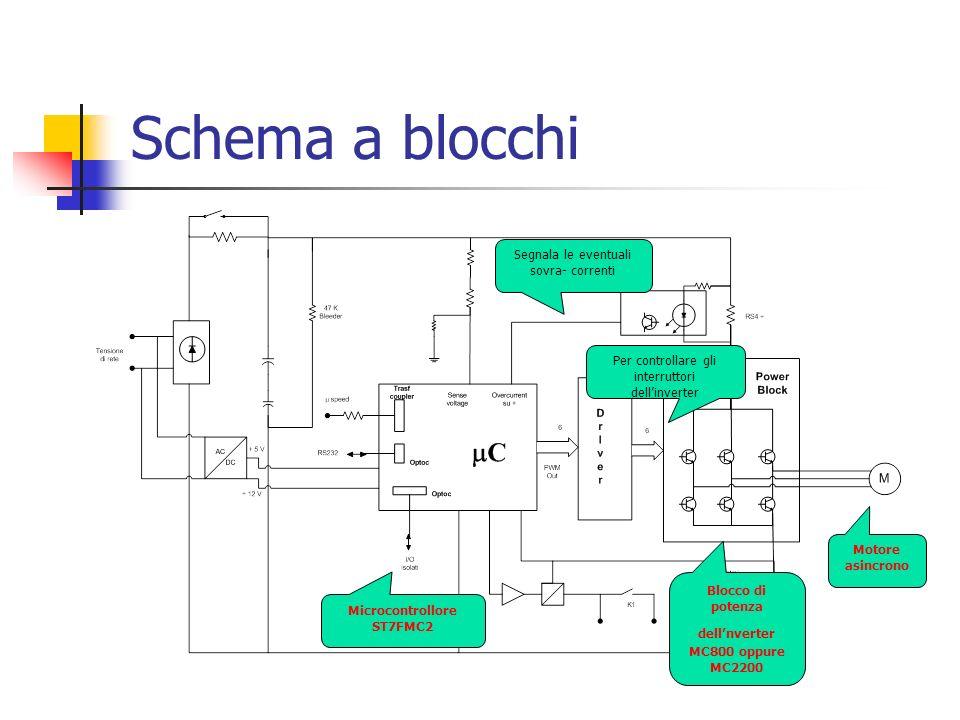 Schema a blocchi Per controllare gli interruttori dellinverter Motore asincrono Microcontrollore ST7FMC2 Blocco di potenza dellnverter MC800 oppure MC