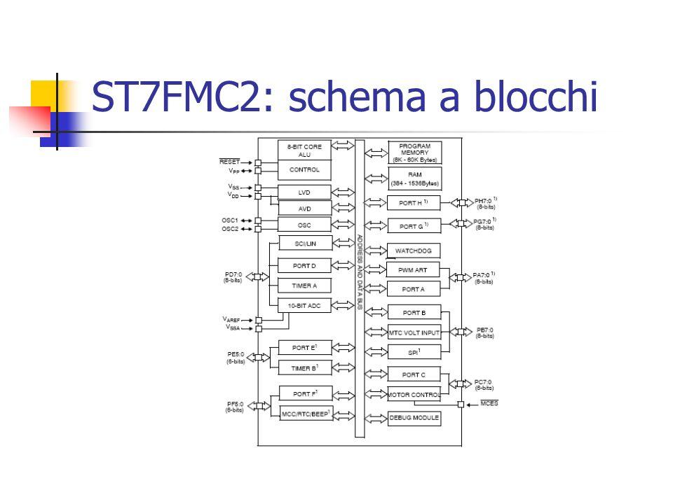 ST7FMC2: descrizione È un microcontrollore progettato per il controllo del motore La ST mette a disposizione una scheda di debug e uno starter kit per i test