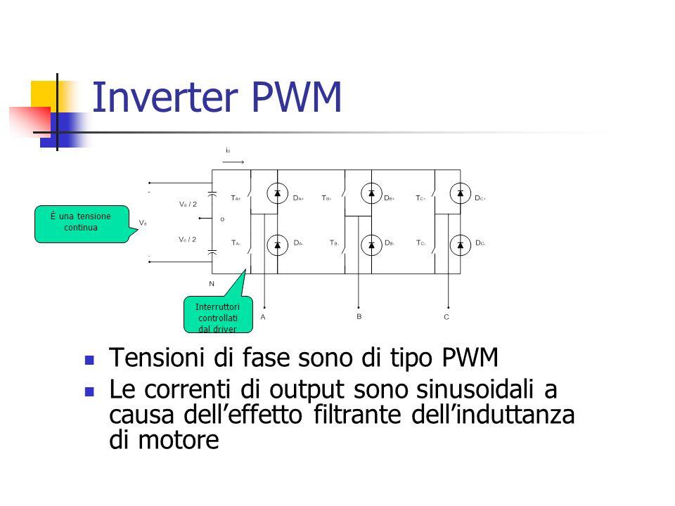 Inverter PWM Tensioni di fase sono di tipo PWM Le correnti di output sono sinusoidali a causa delleffetto filtrante dellinduttanza di motore È una ten