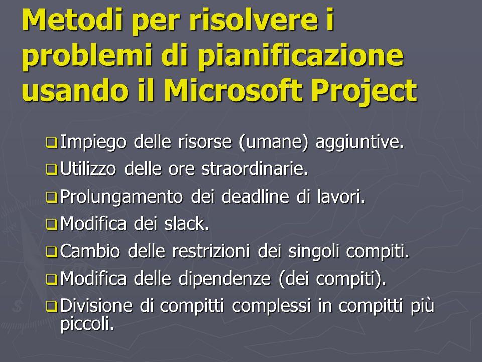 Metodi per risolvere i problemi di pianificazione usando il Microsoft Project Impiego delle risorse (umane) aggiuntive. Impiego delle risorse (umane)