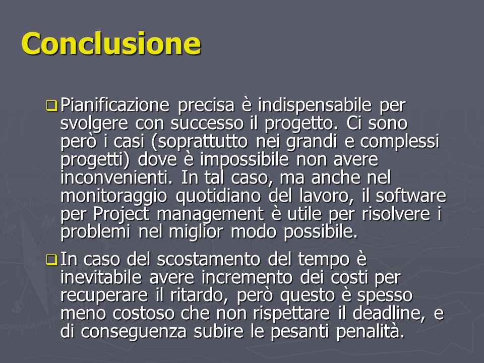 Conclusione Pianificazione precisa è indispensabile per svolgere con successo il progetto. Ci sono però i casi (soprattutto nei grandi e complessi pro