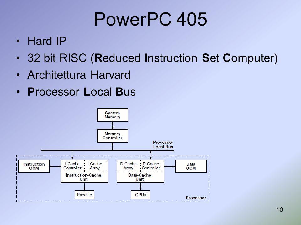 10 PowerPC 405 Hard IP 32 bit RISC (Reduced Instruction Set Computer) Architettura Harvard Processor Local Bus