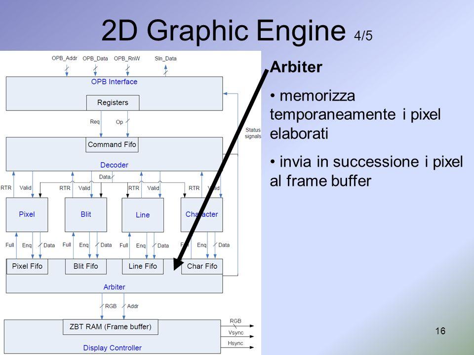 16 2D Graphic Engine 4/5 Arbiter memorizza temporaneamente i pixel elaborati invia in successione i pixel al frame buffer