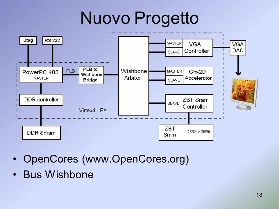 18 Nuovo Progetto OpenCores (www.OpenCores.org) Bus Wishbone