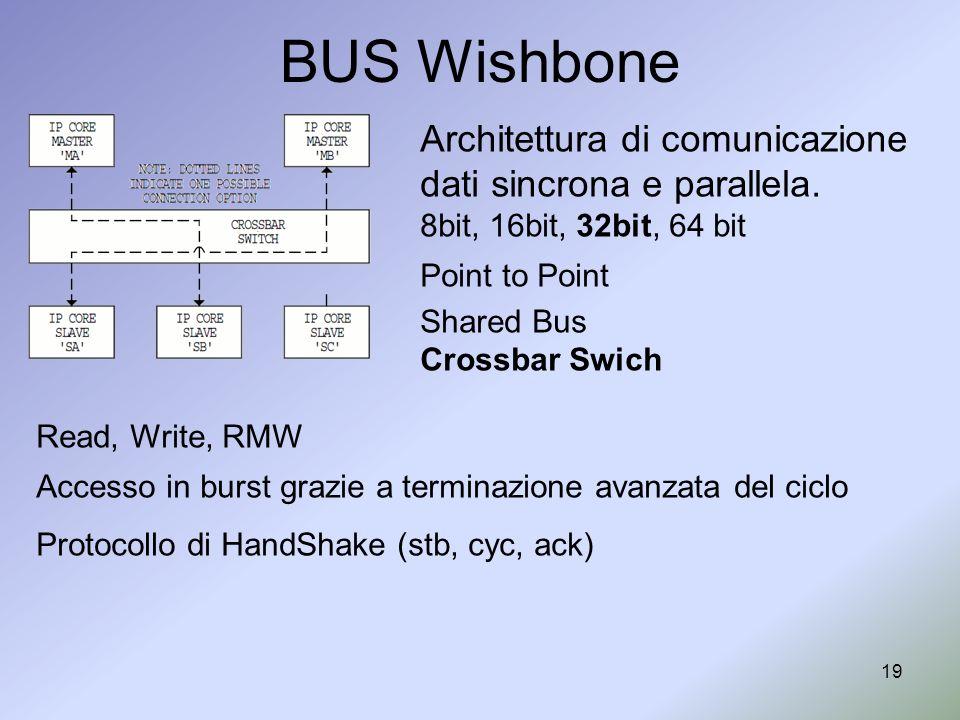 19 BUS Wishbone Architettura di comunicazione dati sincrona e parallela. 8bit, 16bit, 32bit, 64 bit Point to Point Shared Bus Crossbar Swich Read, Wri