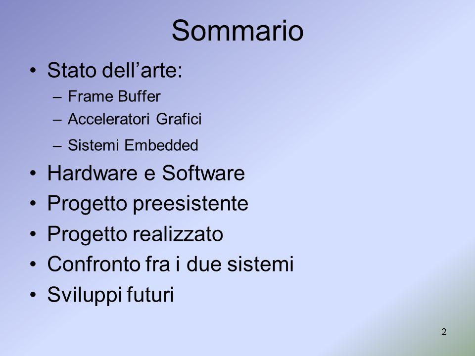 2 Sommario Stato dellarte: –Frame Buffer –Acceleratori Grafici –Sistemi Embedded Hardware e Software Progetto preesistente Progetto realizzato Confron