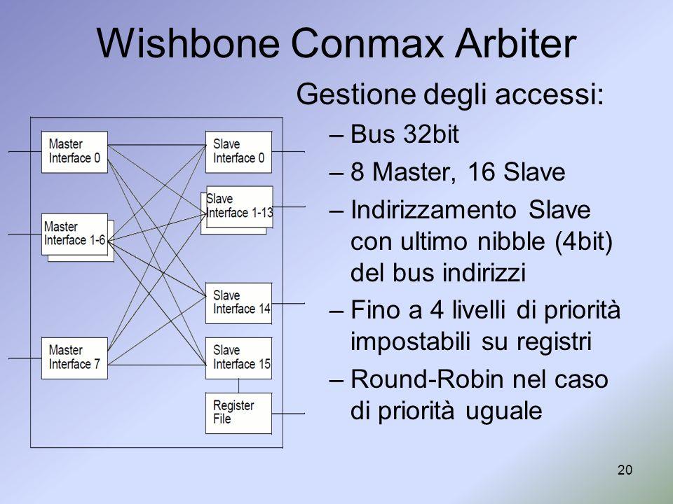 20 Wishbone Conmax Arbiter Gestione degli accessi: –Bus 32bit –8 Master, 16 Slave –Indirizzamento Slave con ultimo nibble (4bit) del bus indirizzi –Fi