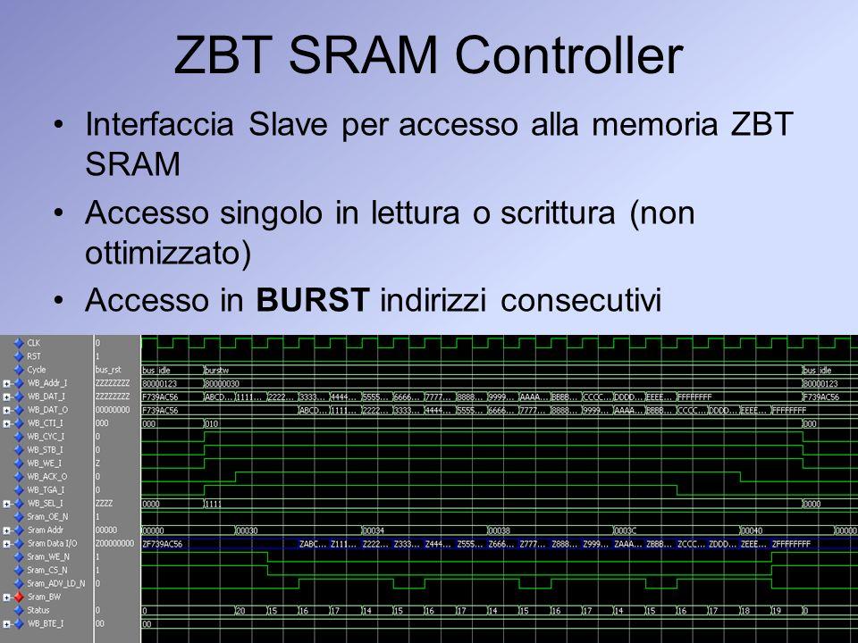 22 ZBT SRAM Controller Interfaccia Slave per accesso alla memoria ZBT SRAM Accesso singolo in lettura o scrittura (non ottimizzato) Accesso in BURST i