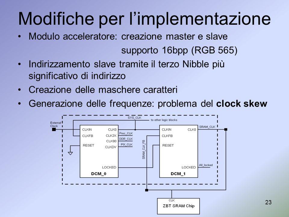 23 Modifiche per limplementazione Modulo acceleratore: creazione master e slave supporto 16bpp (RGB 565) Indirizzamento slave tramite il terzo Nibble