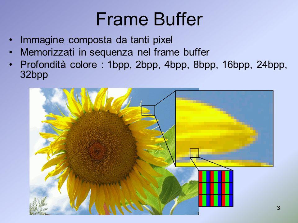 3 Frame Buffer Immagine composta da tanti pixel Memorizzati in sequenza nel frame buffer Profondità colore : 1bpp, 2bpp, 4bpp, 8bpp, 16bpp, 24bpp, 32b