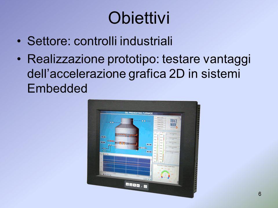 6 Obiettivi Settore: controlli industriali Realizzazione prototipo: testare vantaggi dellaccelerazione grafica 2D in sistemi Embedded