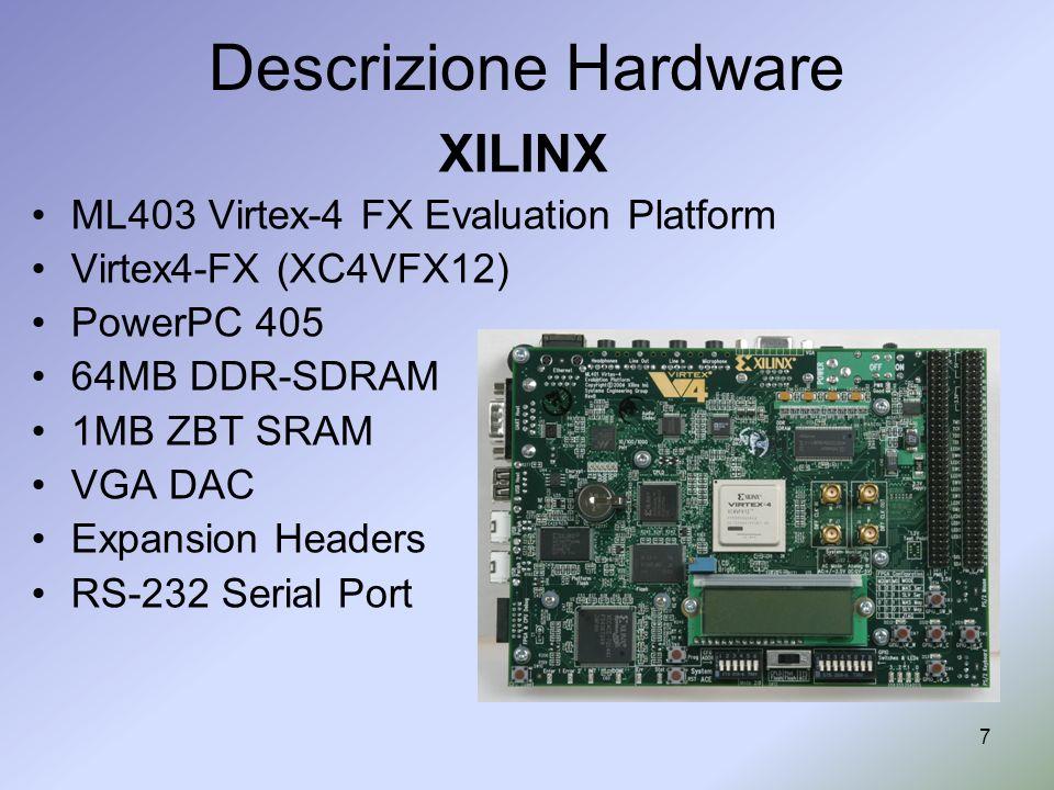 7 Descrizione Hardware XILINX ML403 Virtex-4 FX Evaluation Platform Virtex4-FX (XC4VFX12) PowerPC 405 64MB DDR-SDRAM 1MB ZBT SRAM VGA DAC Expansion He