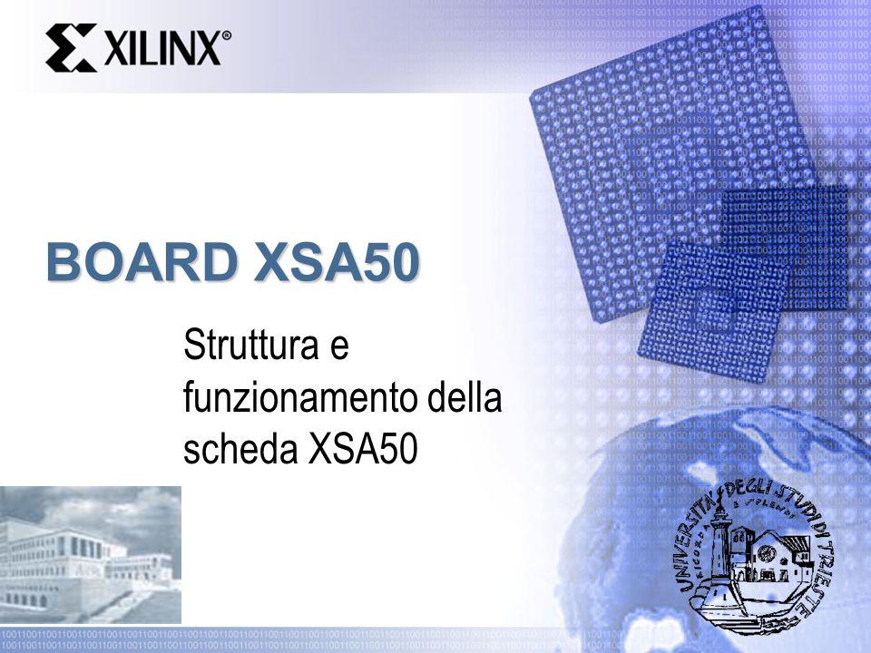 BOARD XSA50 Struttura e funzionamento della scheda XSA50