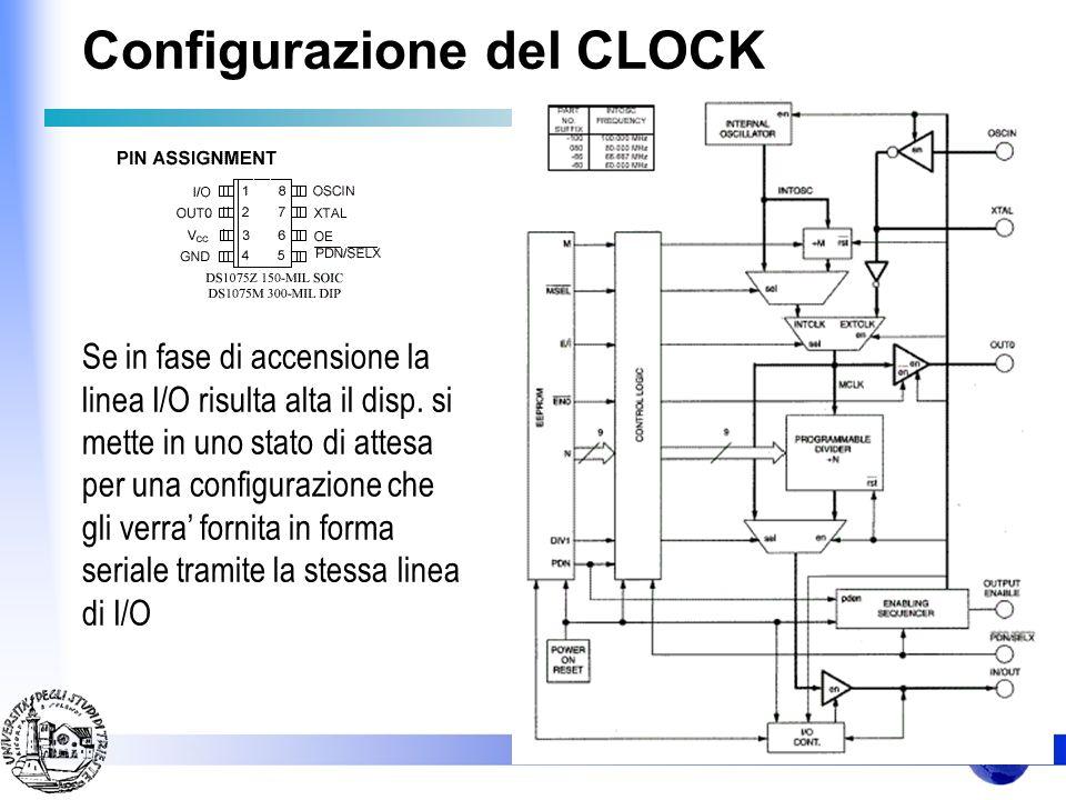 Configurazione del CLOCK Si puo configurare tra 100 MHz e 48,7 KHz (oppure esterno) Sfrutta la configurabilita del DS1075 per modificare il clock del