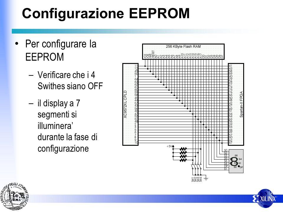 Download su FPGA Il tool consente di – configurare la FPGA e/o la CPLD – Inserire dati nella RAM – Inserire il programma nella EEPROM (non Volatile) T