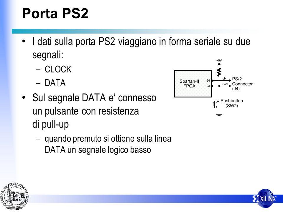 Display e switches I segmenti si illuminano quando viene fornito loro un segnale logico alto I swithes hanno una resistenza di pull-up ossia si ottien