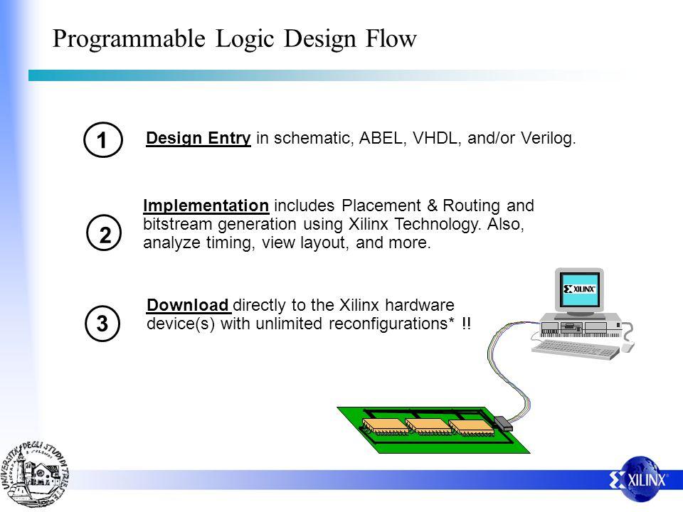 Lespansione E stata realizzata una semplice espansione che serve – Da supporto meccanico per la scheda – Per accedere ai vari segnali – E resa inoltre