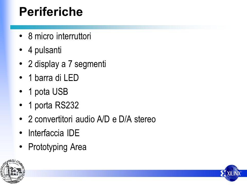Porta VGA I segnali alla porta VGA sono tipicamente segnali ANALOGICI, di cui: – I sincronismi prevedono solo due livelli di tensione – I dati prevedono un ampiezza proporzionale alla luminosita del singolo canale RGB per il pixel in esame In questo caso si puo modificare lampiezza di ogni segnale analogico agendo con due segnali digitali su un semplice partitore resistivo con due resistenze di valore una il doppio dellaltra (e un semplicissimo convertitore D/A)
