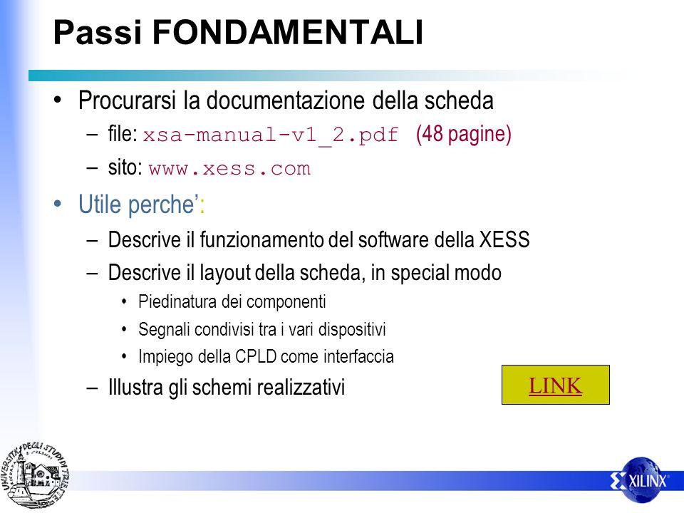 Passi FONDAMENTALI Procurarsi la documentazione della scheda – file: xsa-manual-v1_2.pdf (48 pagine) – sito: www.xess.com Utile perche: – Descrive il funzionamento del software della XESS – Descrive il layout della scheda, in special modo Piedinatura dei componenti Segnali condivisi tra i vari dispositivi Impiego della CPLD come interfaccia – Illustra gli schemi realizzativi LINK