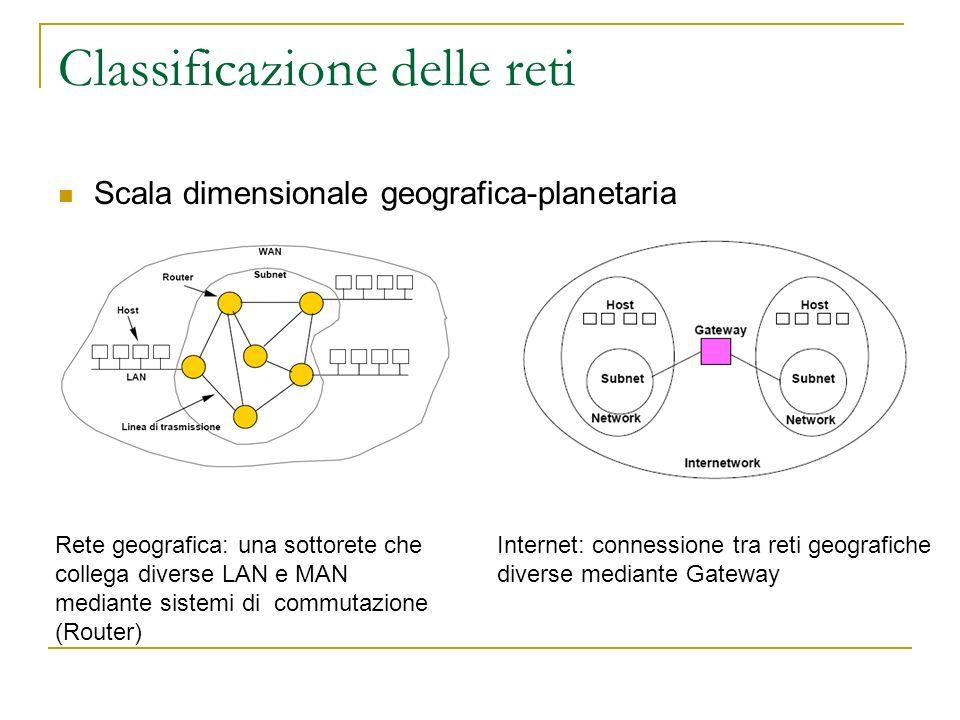 Classificazione delle reti Scala dimensionale geografica-planetaria Rete geografica: una sottorete che collega diverse LAN e MAN mediante sistemi di commutazione (Router) Internet: connessione tra reti geografiche diverse mediante Gateway