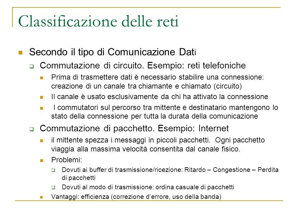 Classificazione delle reti Secondo il tipo di Comunicazione Dat i Commutazione di circuito.