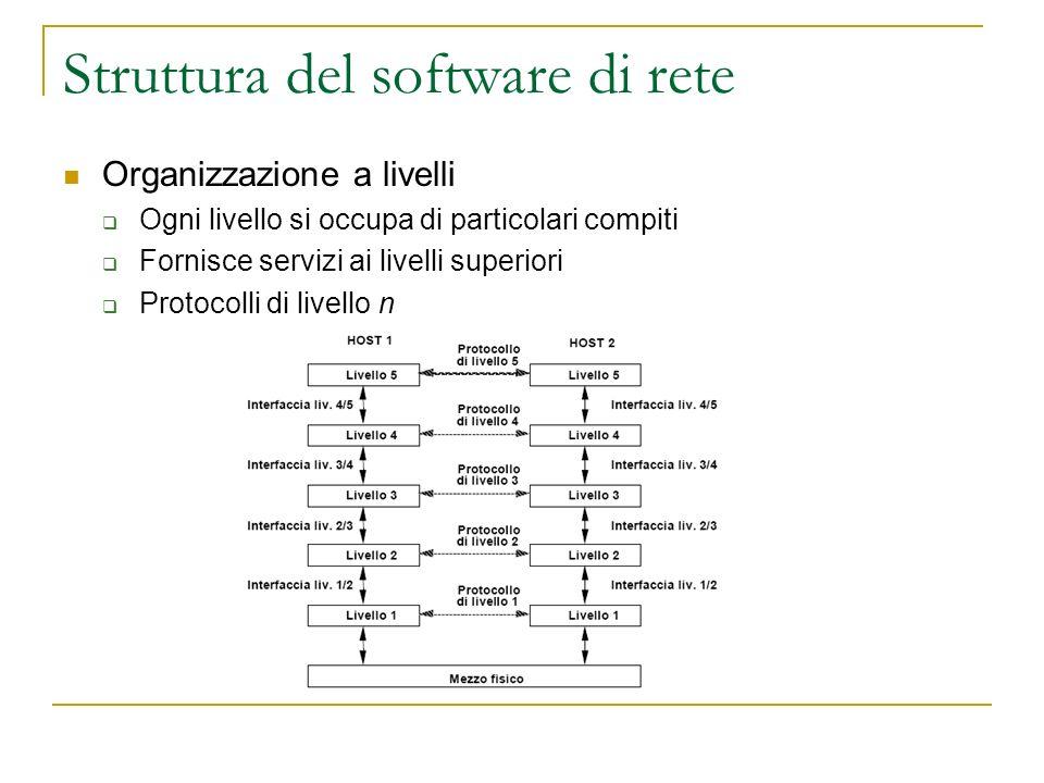 Struttura del software di rete Organizzazione a livelli Ogni livello si occupa di particolari compiti Fornisce servizi ai livelli superiori Protocolli di livello n