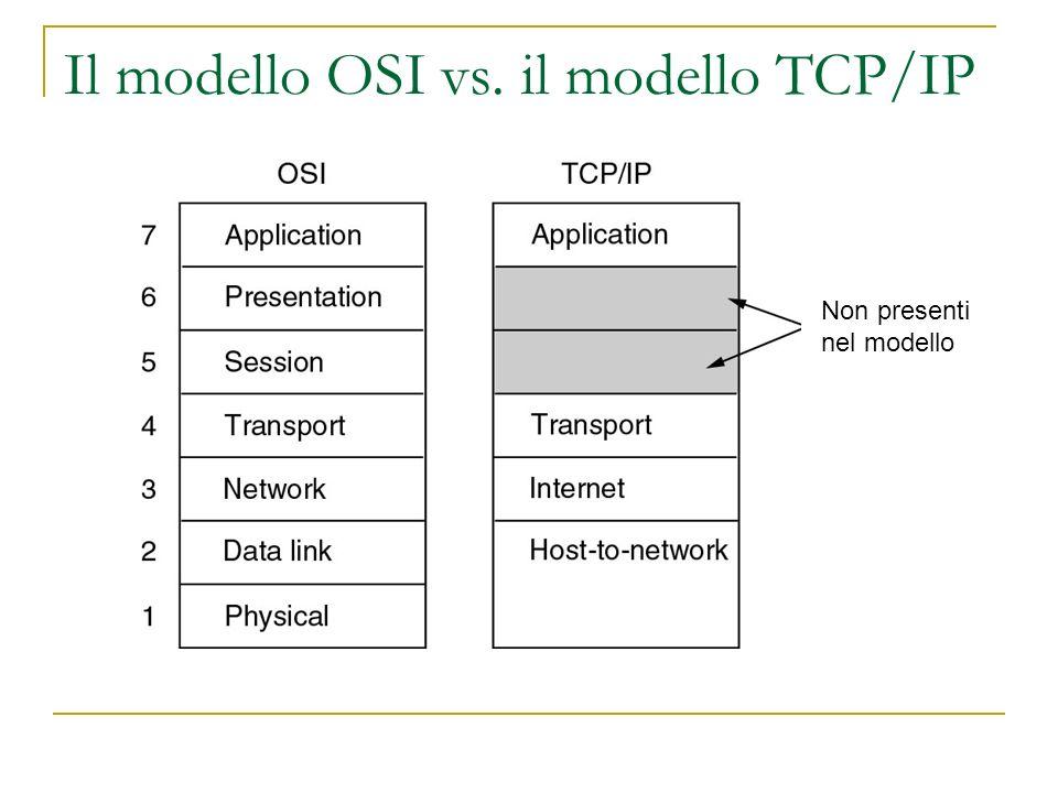 Il modello OSI vs. il modello TCP/IP Non presenti nel modello Non presenti nel modello