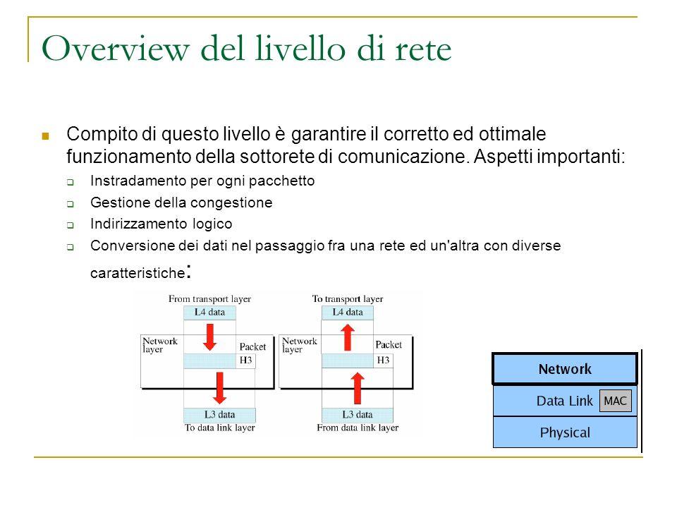 Overview del livello di rete Compito di questo livello è garantire il corretto ed ottimale funzionamento della sottorete di comunicazione.