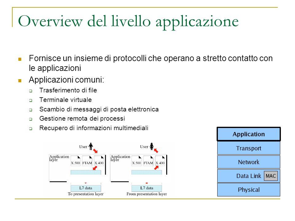 Overview del livello applicazione Fornisce un insieme di protocolli che operano a stretto contatto con le applicazioni Applicazioni comuni: Trasferimento di file Terminale virtuale Scambio di messaggi di posta elettronica Gestione remota dei processi Recupero di informazioni multimediali