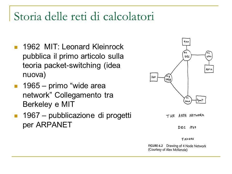 Storia delle reti di calcolatori 1962 MIT: Leonard Kleinrock pubblica il primo articolo sulla teoria packet-switching (idea nuova) 1965 – primo wide area network Collegamento tra Berkeley e MIT 1967 – pubblicazione di progetti per ARPANET