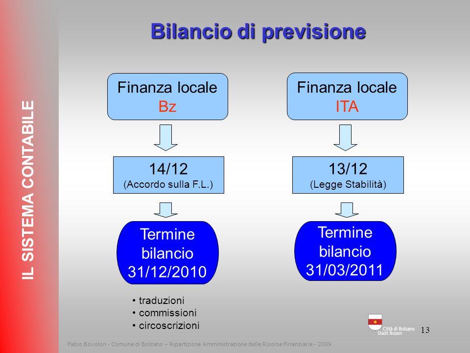 12 Fabio Bovolon - Comune di Bolzano – Ripartizione Amministrazione delle Risorse Finanziarie - 2009 Il bilancio di previsione 2011 Der Haushaltsvoran
