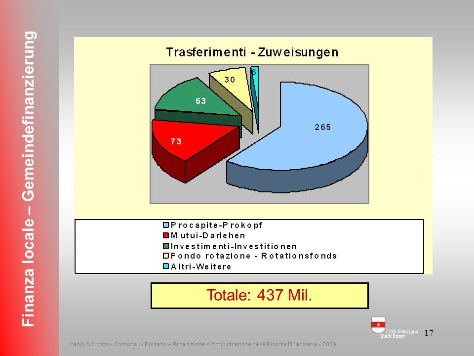 16 Finanza locale – Gemeindefinanzierung Fabio Bovolon - Comune di Bolzano – Ripartizione Amministrazione delle Risorse Finanziarie - 2009