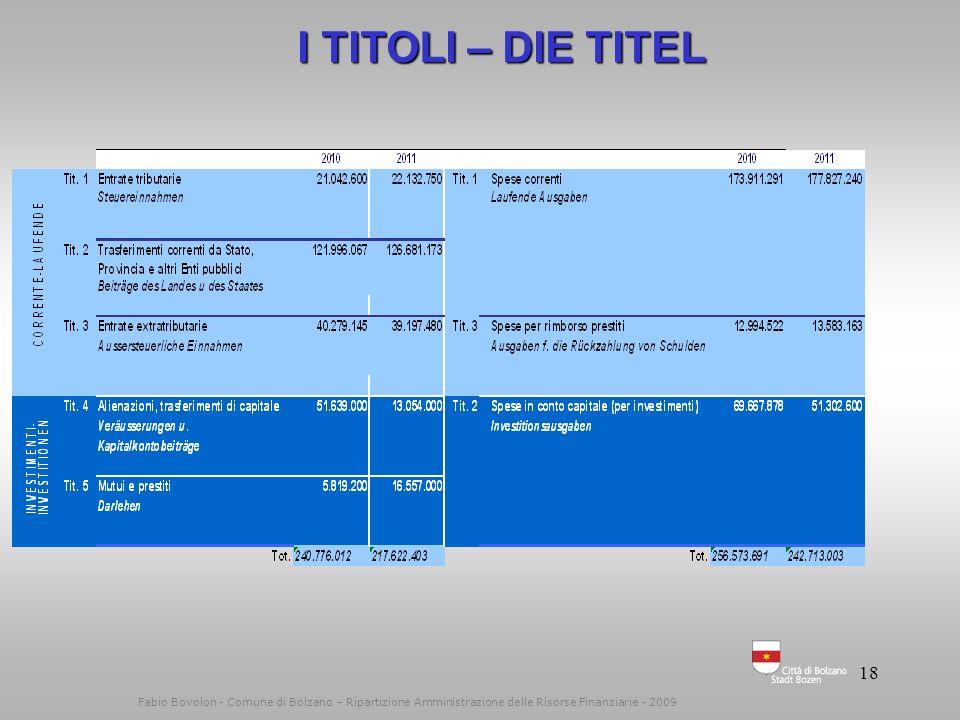 17 Finanza locale – Gemeindefinanzierung Fabio Bovolon - Comune di Bolzano – Ripartizione Amministrazione delle Risorse Finanziarie - 2009 Totale: 437