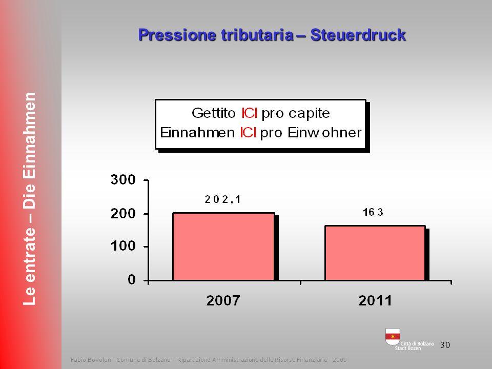 29 ICI (milioni - Mio. ) Le entrate – Die Einnahmen Fabio Bovolon - Comune di Bolzano – Ripartizione Amministrazione delle Risorse Finanziarie - 2009