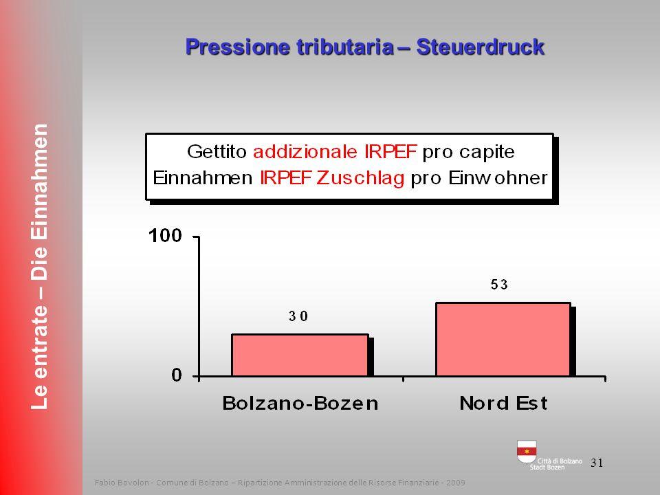 30 Fabio Bovolon - Comune di Bolzano – Ripartizione Amministrazione delle Risorse Finanziarie - 2009 Pressione tributaria – Steuerdruck Le entrate – D